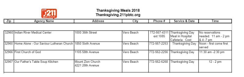 211 Meal Sites 2018